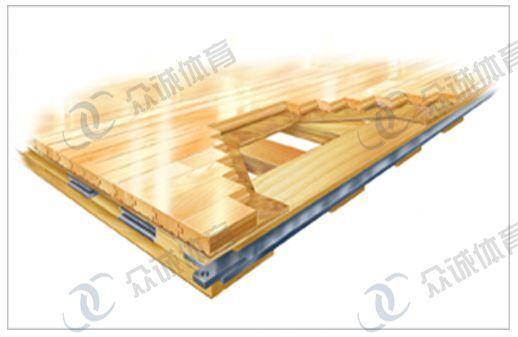 速固运动木地板系统
