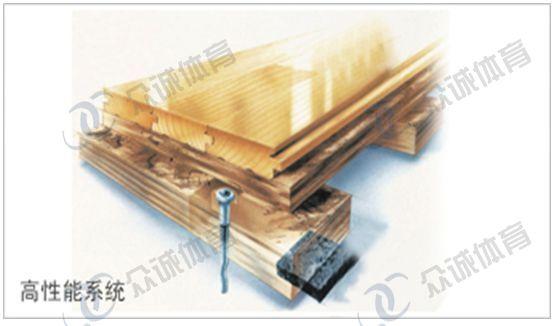 斯利普定运动木地板系统