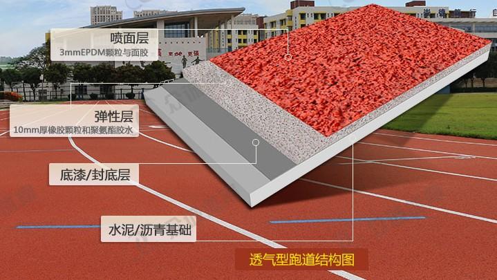 透气型塑胶跑道